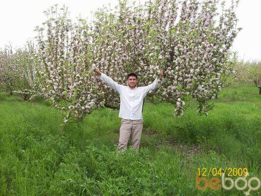 Фото мужчины abdull, Гиссар, Таджикистан, 28
