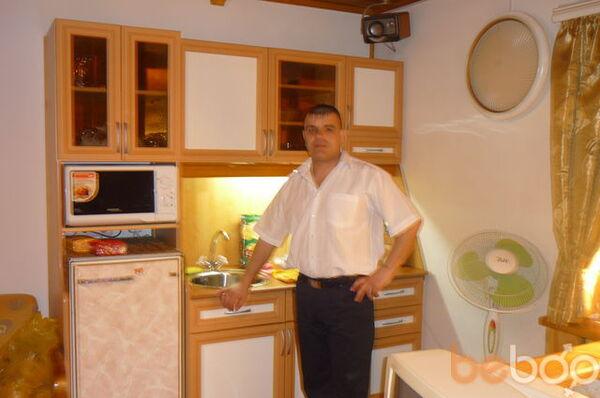 Фото мужчины www35, Оренбург, Россия, 36